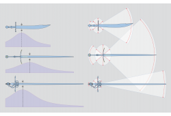 Documenting the dynamics of swords (Effects of mass distribution)
